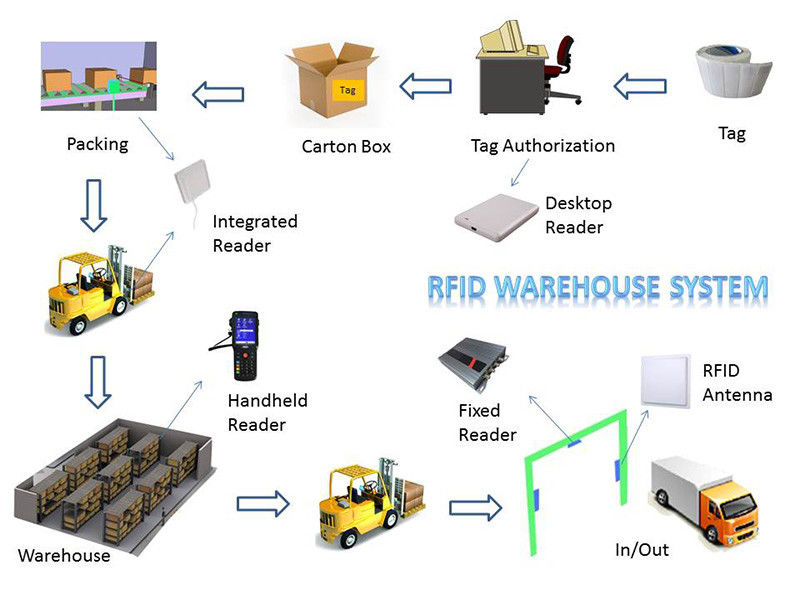 Different Types of Garment Production Systems